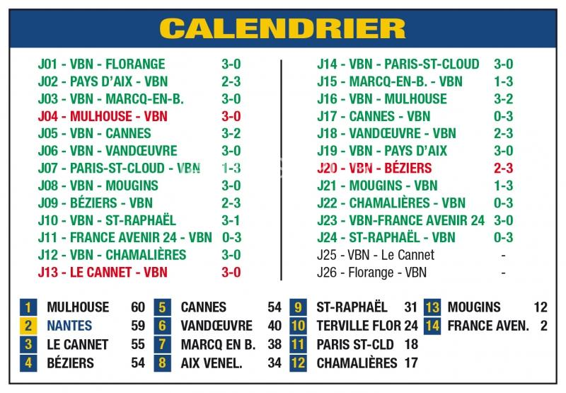CALENDRIER VOLLEYBALL NANTES